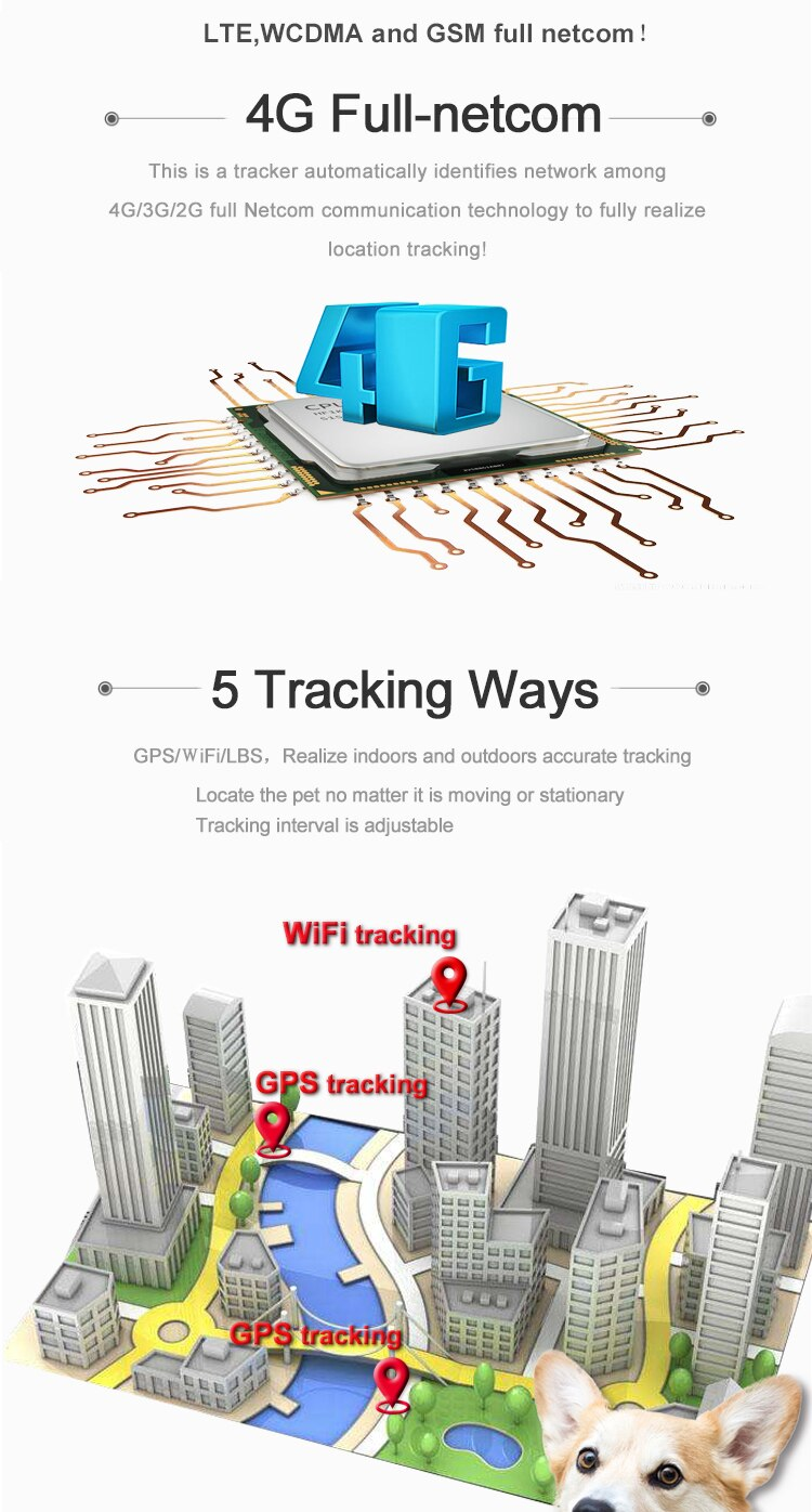 GPS tracker RF-V43  tracking device for pet real time tracking 4GLTE+3GWCDMA+2G GSM IP67waterpoof  GPS  & WIFI fence double care