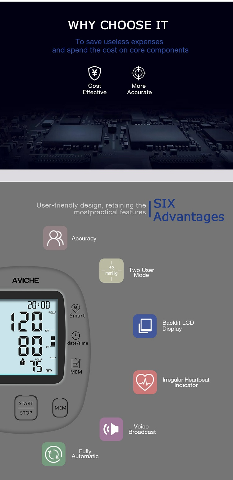 AVICHE Professional Automatic Digital Arm Blood Pressure Monitor Backlit LCD Display Talking Medical Device Sphygmomanometer