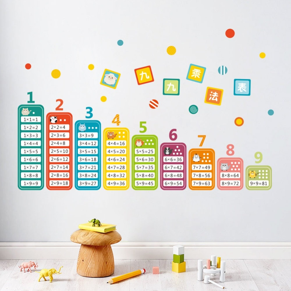 Cartoon Children 99 Multiplication Table Math Toy Wall Stickers For Kids Rooms Baby learn Educational montessori mural decals