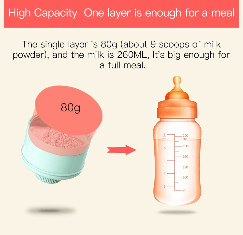 Baby Milk Powder Box Food Storage Snack Box 3 Layers Portable Infant Milk Powder Container