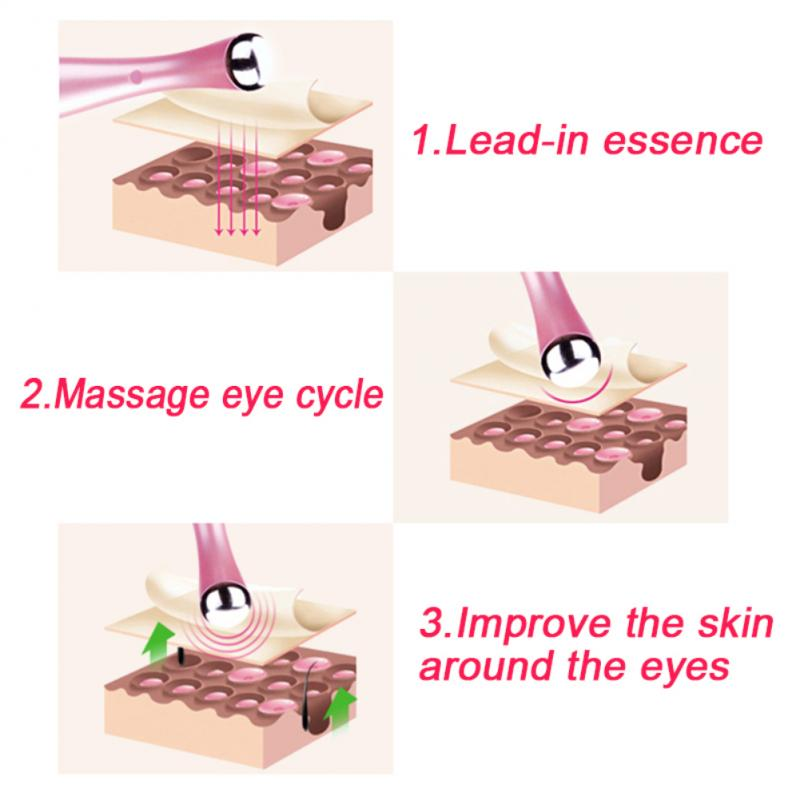 Mini Electric Vibration Eye Face Massager Anti Bag Pouch Wrinkle Stylish and Portable Home Office Ionic Vibrant Massage Dropship
