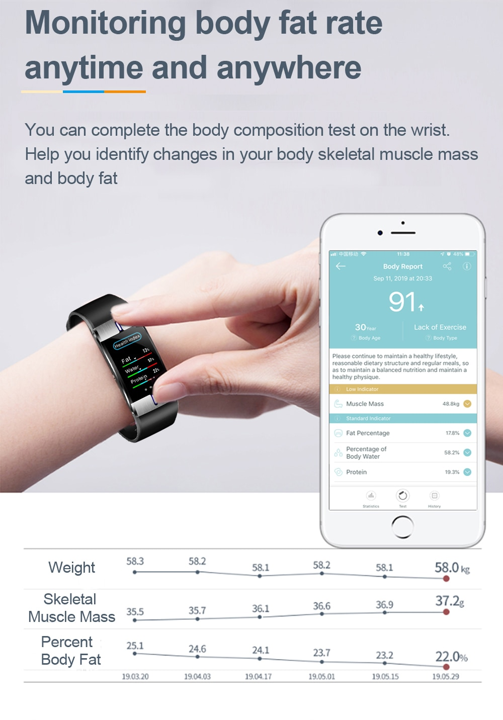 BM08 Smart Bracelet Body Fat Blood Pressure Measurement Band Heart Rate Monitor PPG Watch Activity Fitness Tracker Wristband