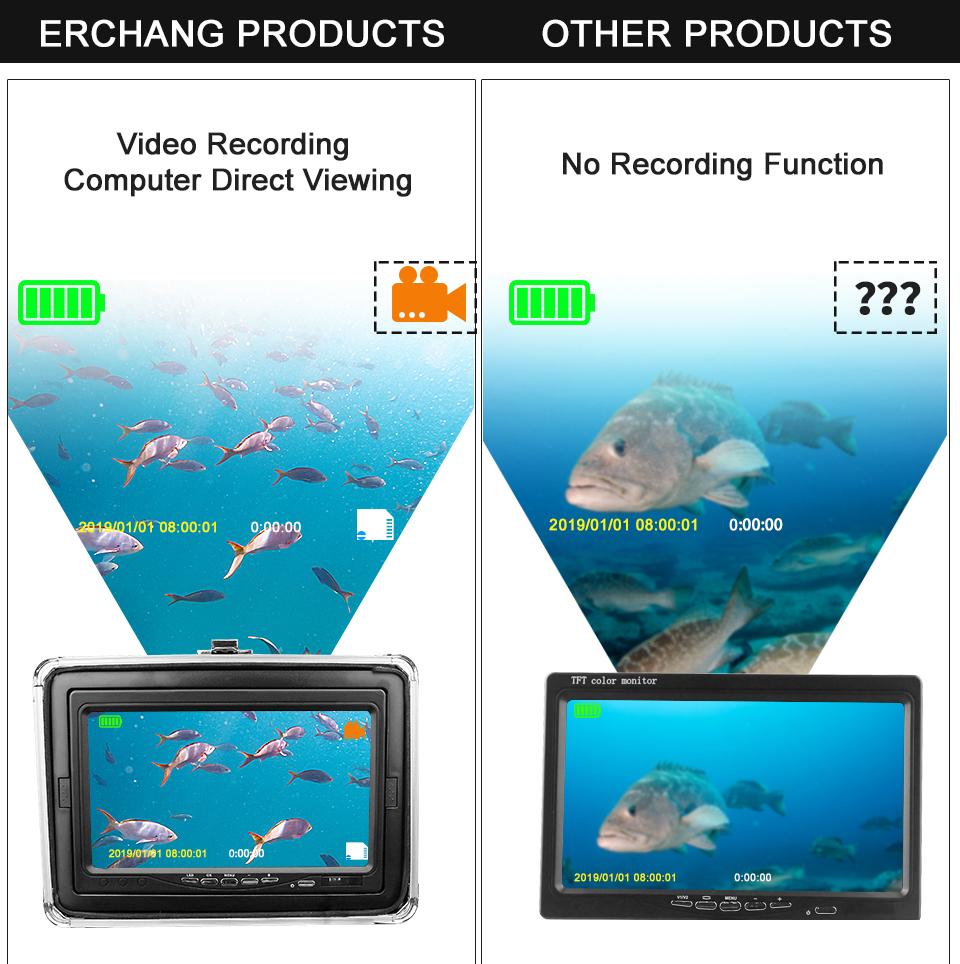 Fish Finder Underwater Fishing Camera HD 1280*720 Screen12pcs White LEDs+12pcs Infrared Lamp Camera For Fishing 16GB Recoding