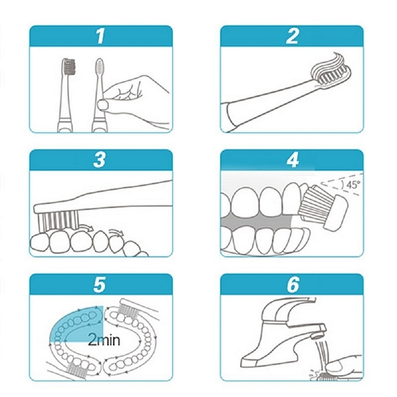 AZ-4 Pro Sonic Electric Toothbrush 5 Modes Adult Timer Tooth Brushes Battery Operated with 3pc Replacement Heads No Rechargeable