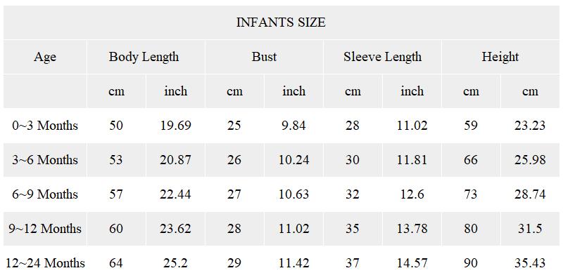 2Pcs Newborn Baby Boy Clothes For 0 3 6 9 12 18 24 Months Lion New Born Infant Romper Unisex Clothing Long Sleeve Cartoon Onesie