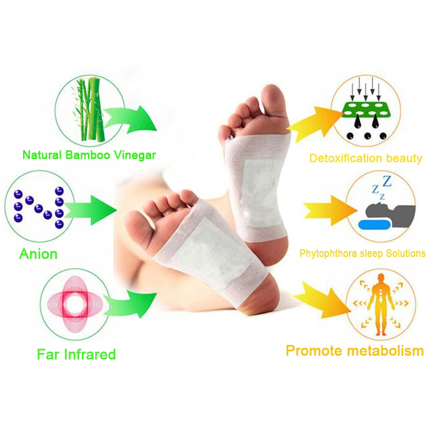 Hot Sell 50pcs Patches Adhesives Kinoki Detox Foot Patches Pads Body Toxins Feet Slimming Cleansing Herbal Adhesive  JMN021
